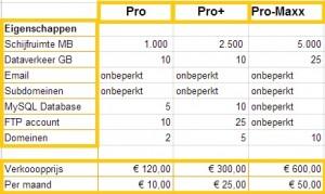 Prolijn 2014-07-22